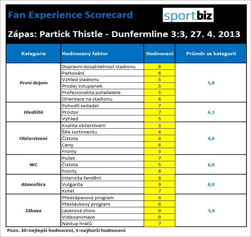 skotsko_fan_experience_sportbiz